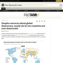 Nearly six-in-ten countries are now democracies