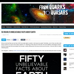 50 (nearly) Unbelievable Facts About Earth