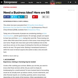 Need a Business Idea? Here are 55