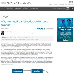 Why we need a methodology for data science