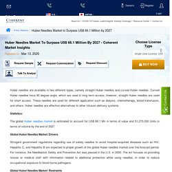 Huber Needles Market to Surpass US$ 66.1 Million by 2027- CMI