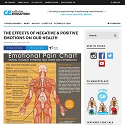 The Effects Of Negative & Positive Emotions On Our Health – Collective Evolution