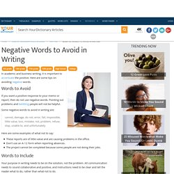 Negative Words to Avoid in Writing