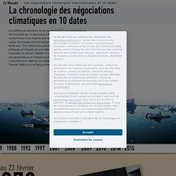 Les négociations climatiques internationales en 10dates