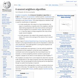 k-nearest neighbor algorithm