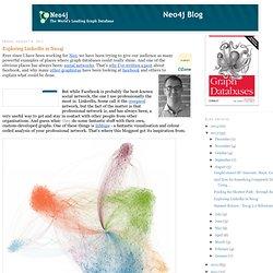 Exploring LinkedIn in Neo4j