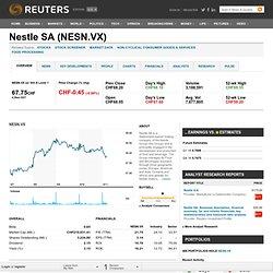 Reuters.com
