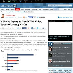 Netflix Leads Apple, Amazon For Paid Web Video