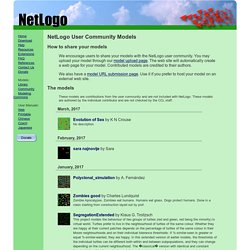 NetLogo User Community Models