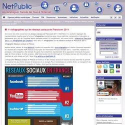 11 infographies sur les réseaux sociaux en France en 2011