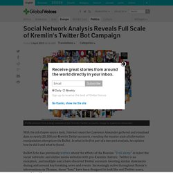 Social Network Analysis Reveals Full Scale of Kremlin's Twitter Bot Campaign