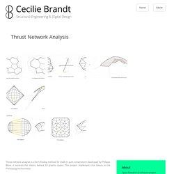 Thrust Network Analysis – Cecilie Brandt