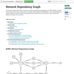 Network Dependency Graph - Neo4j GraphGist