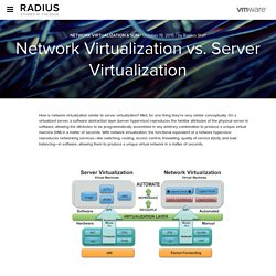 Network Virtualization vs. Server Virtualization