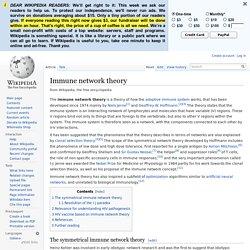 Immune network theory
