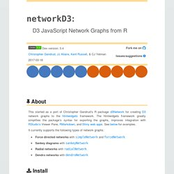 networkD3