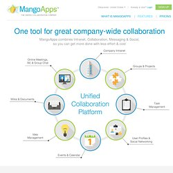 Richest set of Social Networking, Online Collaboration & Intranet Features
