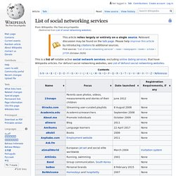 List of social networking websites - Wikipedia, the free encyclo