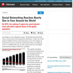 Social Networking Reaches Nearly One in Four Around the World