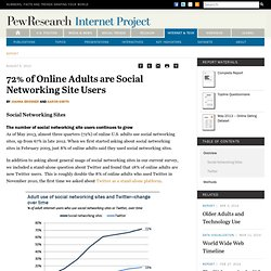 72% of Online Adults are Social Networking Site Users