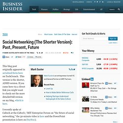 Social Networking (The Shorter Version): Past, Present, Future