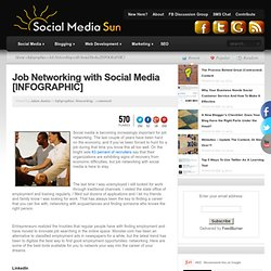 Job Networking with Social Media [INFOGRAPHIC]