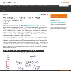 Which Social Networks Have the Most Engaged Audience? - comScore, Inc