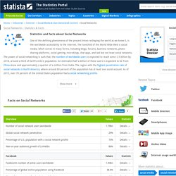 Social Networks - Statistics & Facts