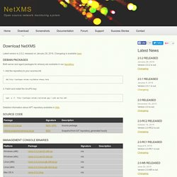 NetXMS — Download
