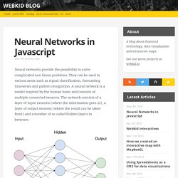 Neural Networks in Javascript