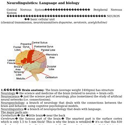 Neurolinguistics: Language and biology