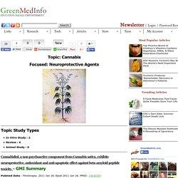 Focus: Neuroprotective Agents