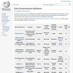 List of neuroscience databases