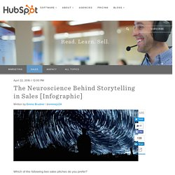 The Neuroscience Behind Storytelling in Sales [Infographic]