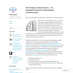The Pentagon of Neuroscience — An Infographic/Listicle for Understanding the Neuroculture – Neurologism