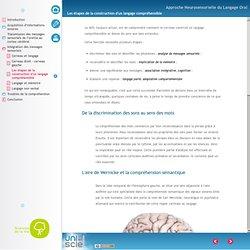 Les étapes de la construction d'un langage compréhensible