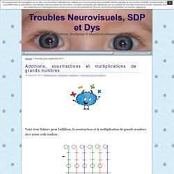 Troubles Neurovisuels, SDP et Dys » 2013 » septembre
