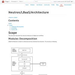 Neutron/LBaaS/Architecture