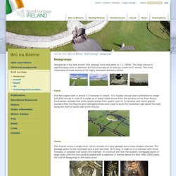 World Heritage Ireland