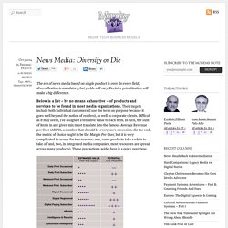 News Media: Diversify or Die