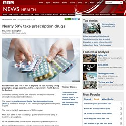 Nearly 50% take prescription drugs