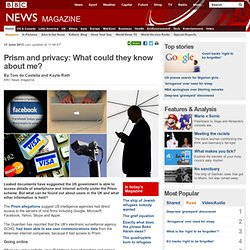 Prism and privacy: What could they know about me?
