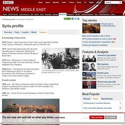 Syria profile - Timeline