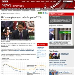UK unemployment rate drops to 7.1%