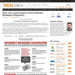 Extra, extra, read all about it: Internet Murders Newspaper [Inforagphic]