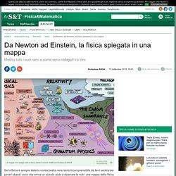 Da Newton ad Einstein, la fisica spiegata in una mappa - News