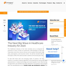 The Next Big Wave in Healthcare Industry for 2020