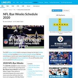 NFL Bye Weeks 2020: Bye Weeks Schedule for all 32 NFL Teams