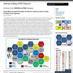 Astimen's Blog of KM Telecom
