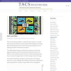 NICE and PBAC – TACS Healthcare